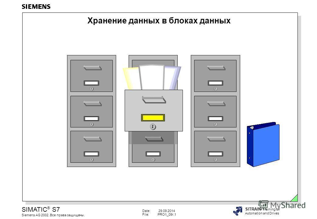 Date: 29.09.2014 File:PRO1_09r.1 SIMATIC ® S7 Siemens AG 2002. Все права защищены. SITRAIN Training for Automation and Drives Хранение данных в блоках данных