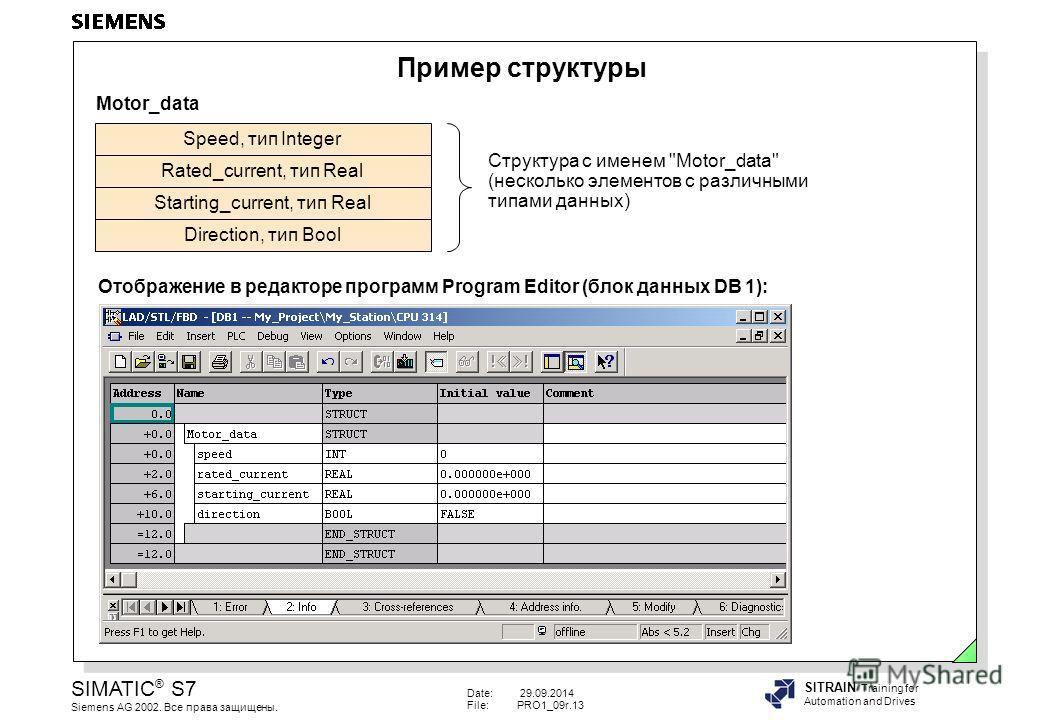 Date: 29.09.2014 File:PRO1_09r.13 SIMATIC ® S7 Siemens AG 2002. Все права защищены. SITRAIN Training for Automation and Drives Пример структуры Отображение в редакторе программ Program Editor (блок данных DB 1): Motor_data Speed, тип Integer Rated_cu
