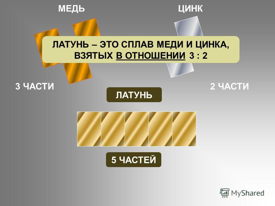 МЕДЬЦИНК 3 ЧАСТИ ЛАТУНЬ 5 ЧАСТЕЙ 2 ЧАСТИ ЛАТУНЬ – ЭТО СПЛАВ МЕДИ И ЦИНКА, ВЗЯТЫХ В ОТНОШЕНИИ 3 : 2
