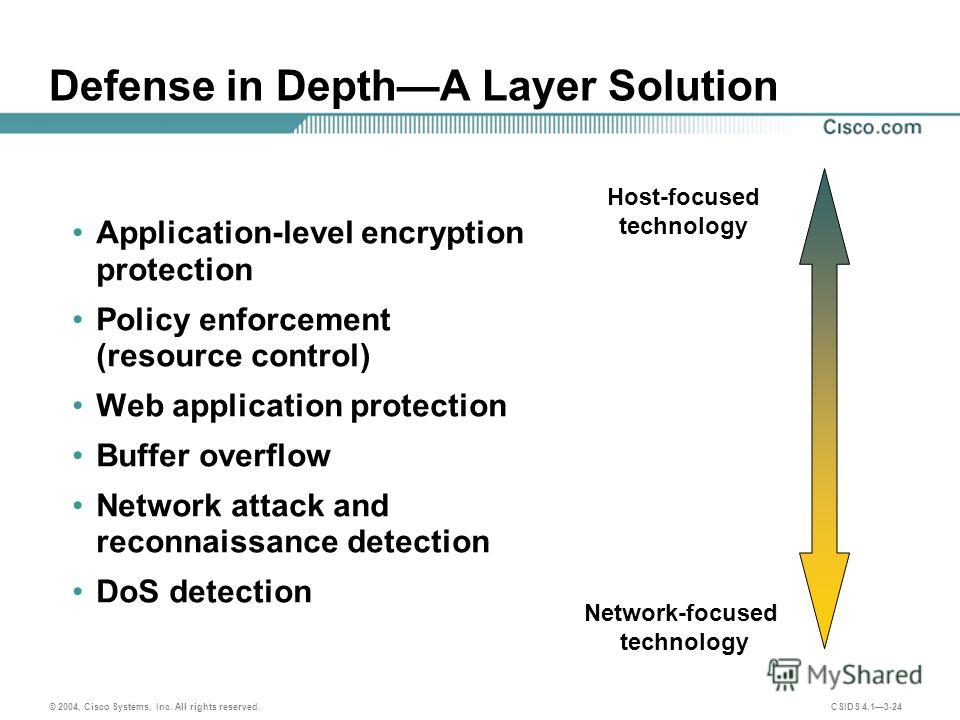 © 2004, Cisco Systems, Inc. All rights reserved. CSIDS 4.13-24 Defense in DepthA Layer Solution Application-level encryption protection Policy enforcement (resource control) Web application protection Buffer overflow Network attack and reconnaissance