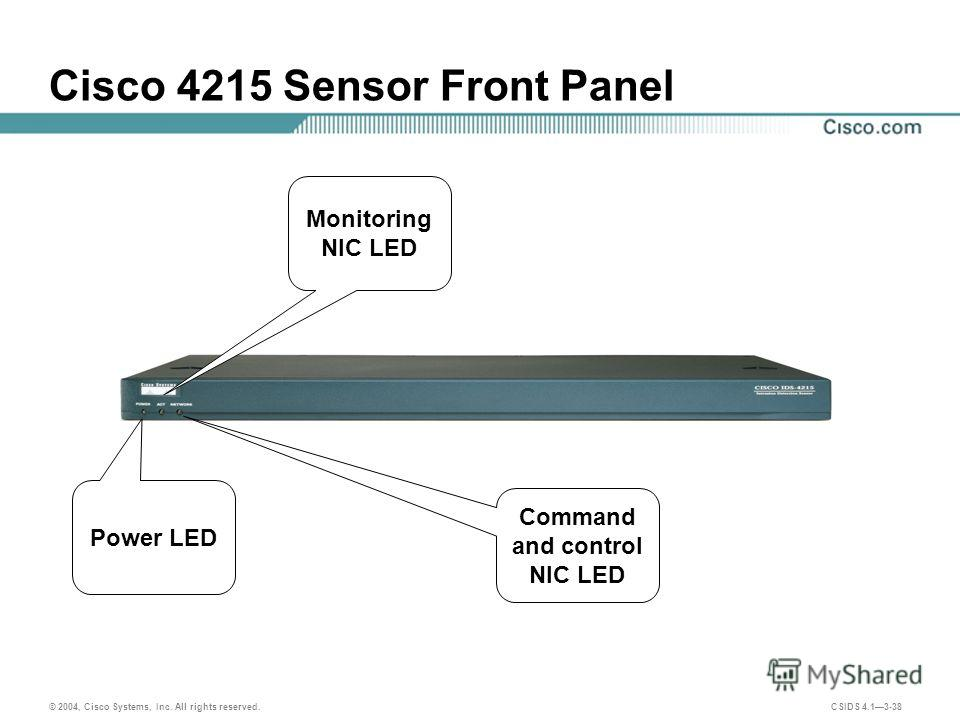 © 2004, Cisco Systems, Inc. All rights reserved. CSIDS 4.13-38 Cisco 4215 Sensor Front Panel Monitoring NIC LED Power LED Command and control NIC LED