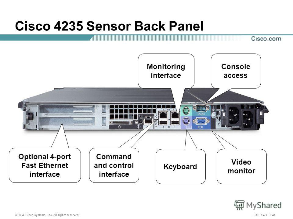 © 2004, Cisco Systems, Inc. All rights reserved. CSIDS 4.13-41 Cisco 4235 Sensor Back Panel Video monitor Keyboard Monitoring interface Command and control interface Console access Optional 4-port Fast Ethernet interface