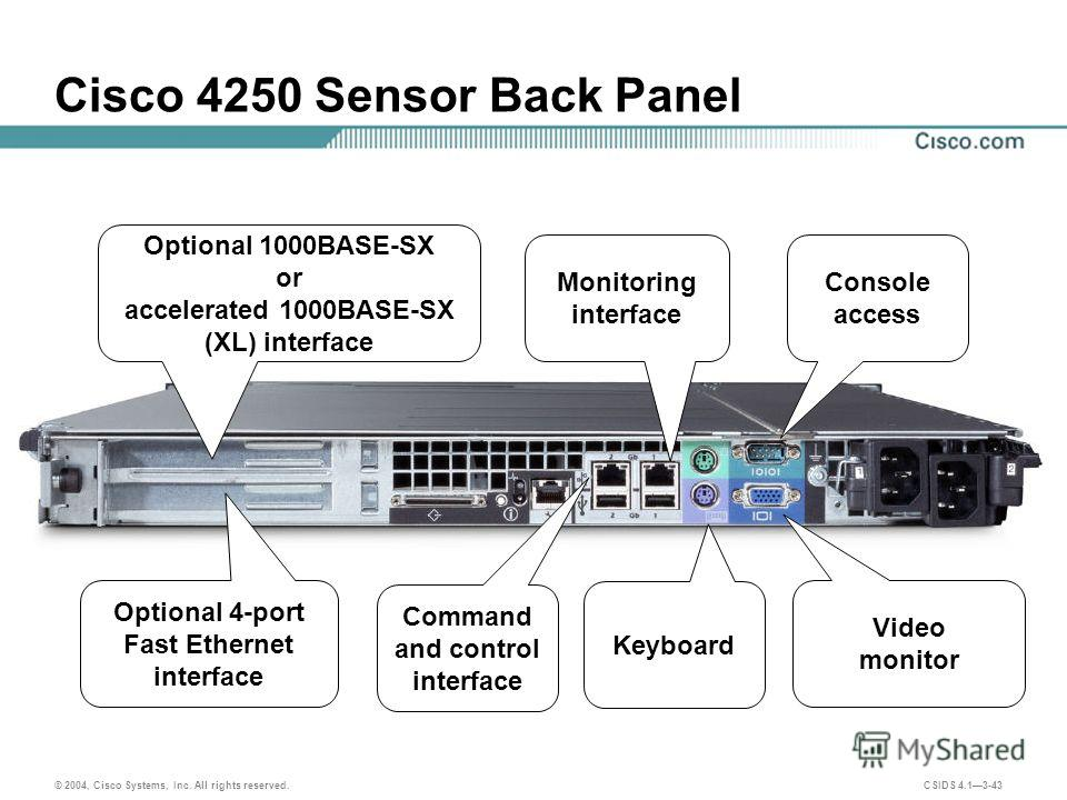 © 2004, Cisco Systems, Inc. All rights reserved. CSIDS 4.13-43 Cisco 4250 Sensor Back Panel Video monitor Keyboard Monitoring interface Command and control interface Console access Optional 1000BASE-SX or accelerated 1000BASE-SX (XL) interface Option