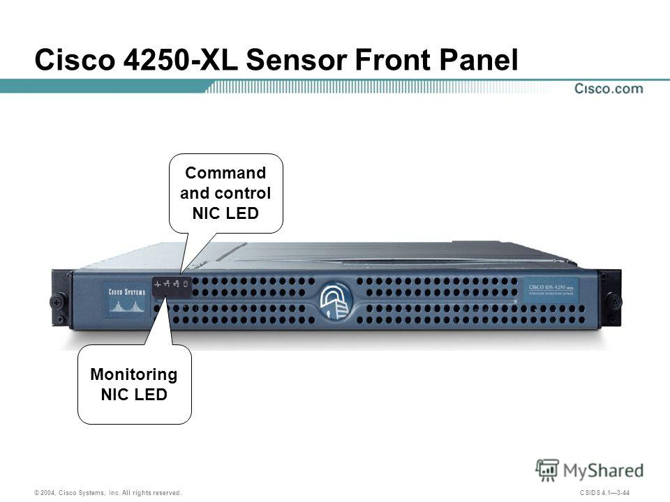 © 2004, Cisco Systems, Inc. All rights reserved. CSIDS 4.13-44 Cisco 4250-XL Sensor Front Panel Monitoring NIC LED Command and control NIC LED