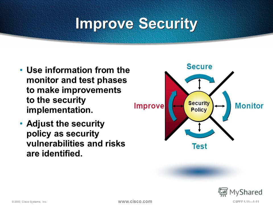 © 2000, Cisco Systems, Inc. www.cisco.com CSPFF 1.111-11 Secure Monitor Test Improve Security Policy Improve Security Use information from the monitor and test phases to make improvements to the security implementation. Adjust the security policy as