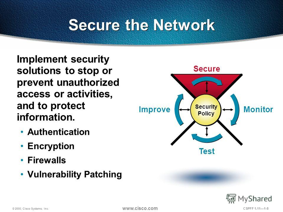 © 2000, Cisco Systems, Inc. www.cisco.com CSPFF 1.111-8 Secure Monitor Test Improve Security Policy Secure the Network Implement security solutions to stop or prevent unauthorized access or activities, and to protect information. Authentication Encry