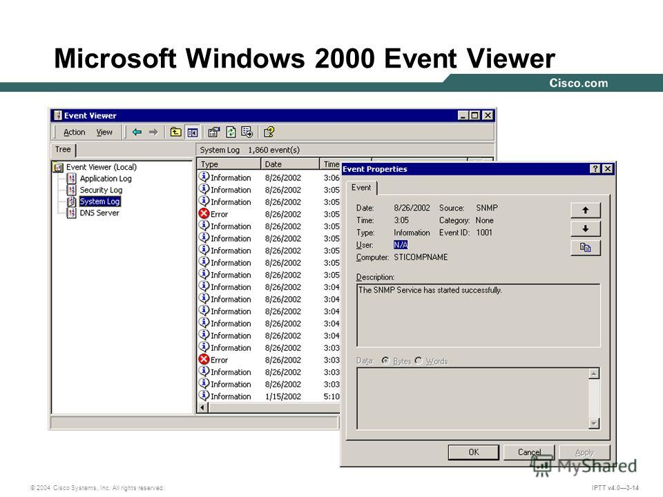 © 2004 Cisco Systems, Inc. All rights reserved. IPTT v4.03-14 Microsoft Windows 2000 Event Viewer