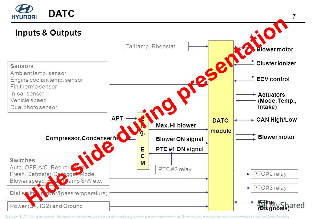 7 DATC Copyright 2009 All rights reserved. No part of this material may be reproduced, stored in any retrieval system or transmitted in any form or by any means without the written permission of Hyundai Motor Company. Inputs & Outputs Tail lamp, Rheo
