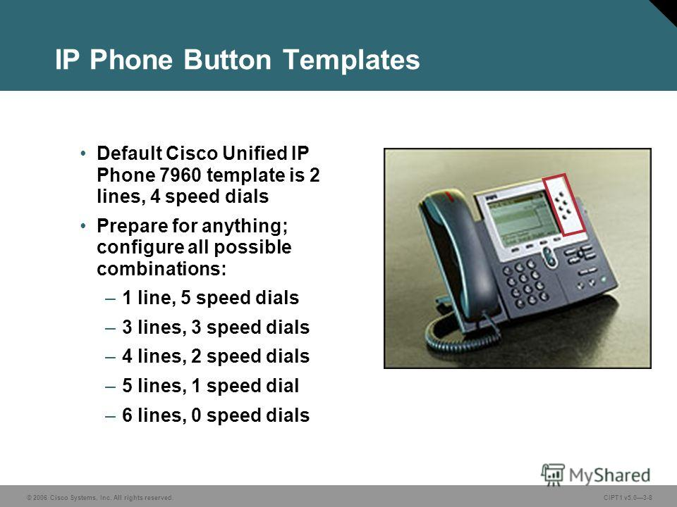 © 2006 Cisco Systems, Inc. All rights reserved. CIPT1 v5.03-8 IP Phone Button Templates Default Cisco Unified IP Phone 7960 template is 2 lines, 4 speed dials Prepare for anything; configure all possible combinations: –1 line, 5 speed dials –3 lines,