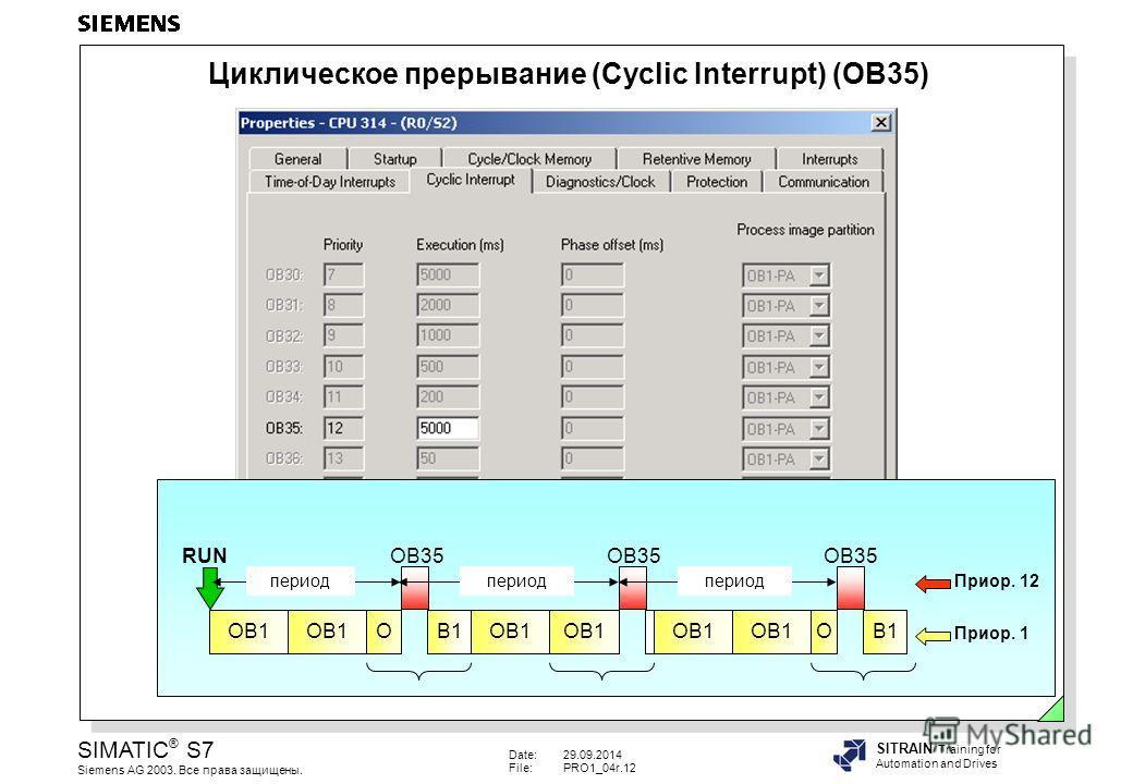 Date:29.09.2014 File:PRO1_04r.12 SIMATIC ® S7 Siemens AG 2003. Все права защищены. SITRAIN Training for Automation and Drives RUNOB35 период OOB1B1OB1 OB1 Приор. 1 Приор. 12 Циклическое прерывание (Cyclic Interrupt) (OB35) период