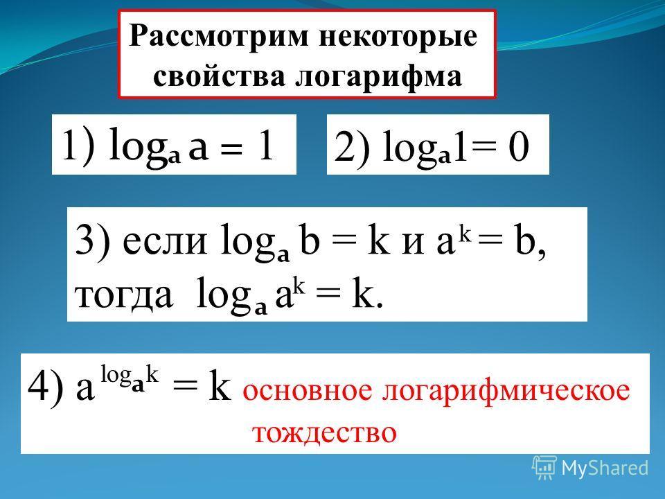 Рассмотрим некоторые свойства логарифма 1 ) log a = 1 a 2) log 1= 0 a 3) если log b = k и a = b, тогда log a = k. a a k k 4) a = k основное логарифмическое тождество log k a