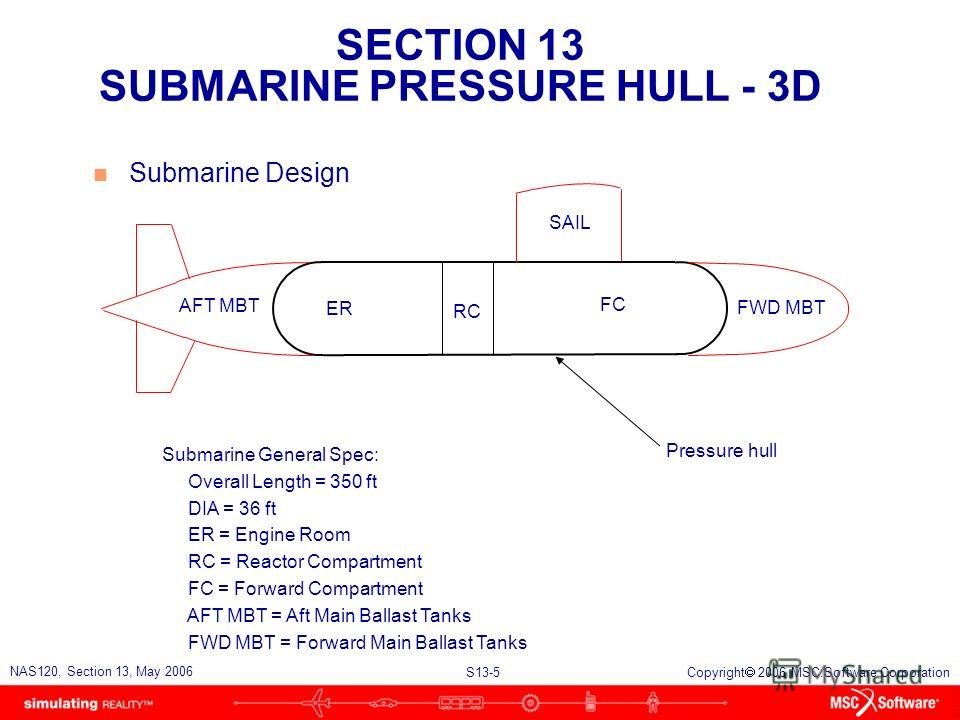 SECTION 13 SUBMARINE PRESSURE HULL - 3D S13-5 NAS120, Section 13, May 2006 Copyright 2006 MSC.Software Corporation SAIL FC ER RC FWD MBT AFT MBT Submarine General Spec: Overall Length = 350 ft DIA = 36 ft ER = Engine Room RC = Reactor Compartment FC