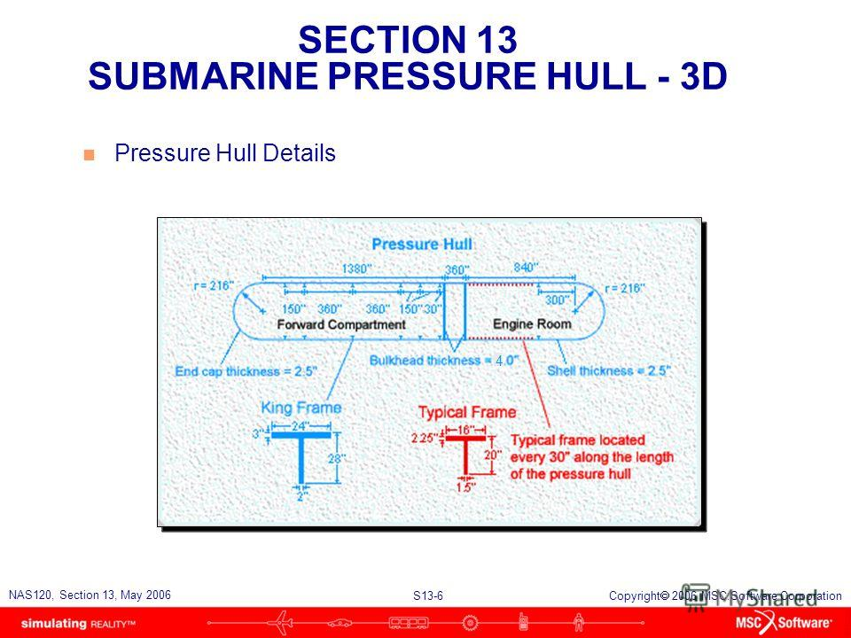 SECTION 13 SUBMARINE PRESSURE HULL - 3D S13-6 NAS120, Section 13, May 2006 Copyright 2006 MSC.Software Corporation n Pressure Hull Details 4