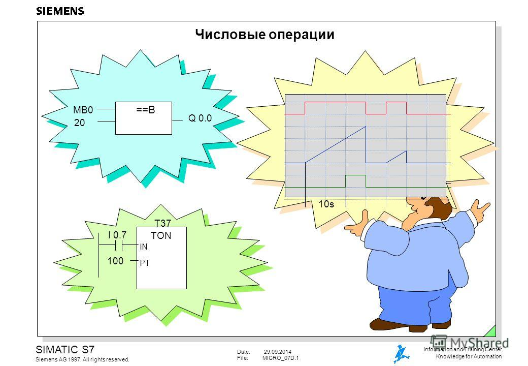 Date: 29.09.2014 File:MICRO_07D.1 SIMATIC S7 Siemens AG 1997. All rights reserved. Information and Training Center Knowledge for Automation Числовые операции ==B MB0 20 Q 0.0 T37 TON PT IN I 0.7 100 10s