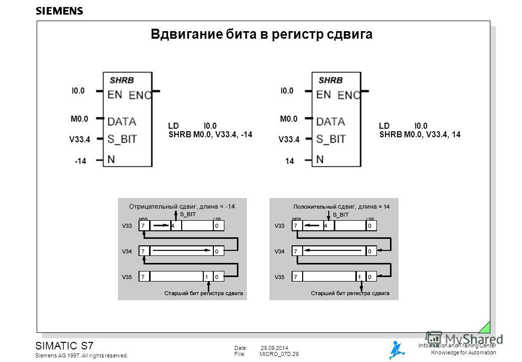 Date: 29.09.2014 File:MICRO_07D.29 SIMATIC S7 Siemens AG 1997. All rights reserved. Information and Training Center Knowledge for Automation Вдвигание бита в регистр сдвига -14 V33.4 M0.0 I0.0 14 V33.4 M0.0 I0.0 LD I0.0 SHRB M0.0, V33.4, -14 LD I0.0