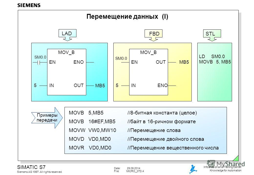 Date: 29.09.2014 File:MICRO_07D.4 SIMATIC S7 Siemens AG 1997. All rights reserved. Information and Training Center Knowledge for Automation Примеры передачи Перемещение данных (I) MOVB5,MB5//8-битная константа (целое) MOVB16#EF,MB5//байт в 16-ричном