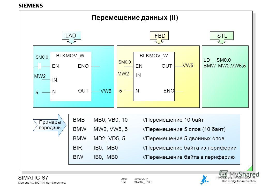 Date: 29.09.2014 File:MICRO_07D.5 SIMATIC S7 Siemens AG 1997. All rights reserved. Information and Training Center Knowledge for Automation Примеры передачи Перемещение данных (II) BMB MB0, VB0, 10 //Перемещение 10 байт BMW MW2, VW5, 5 //Перемещение