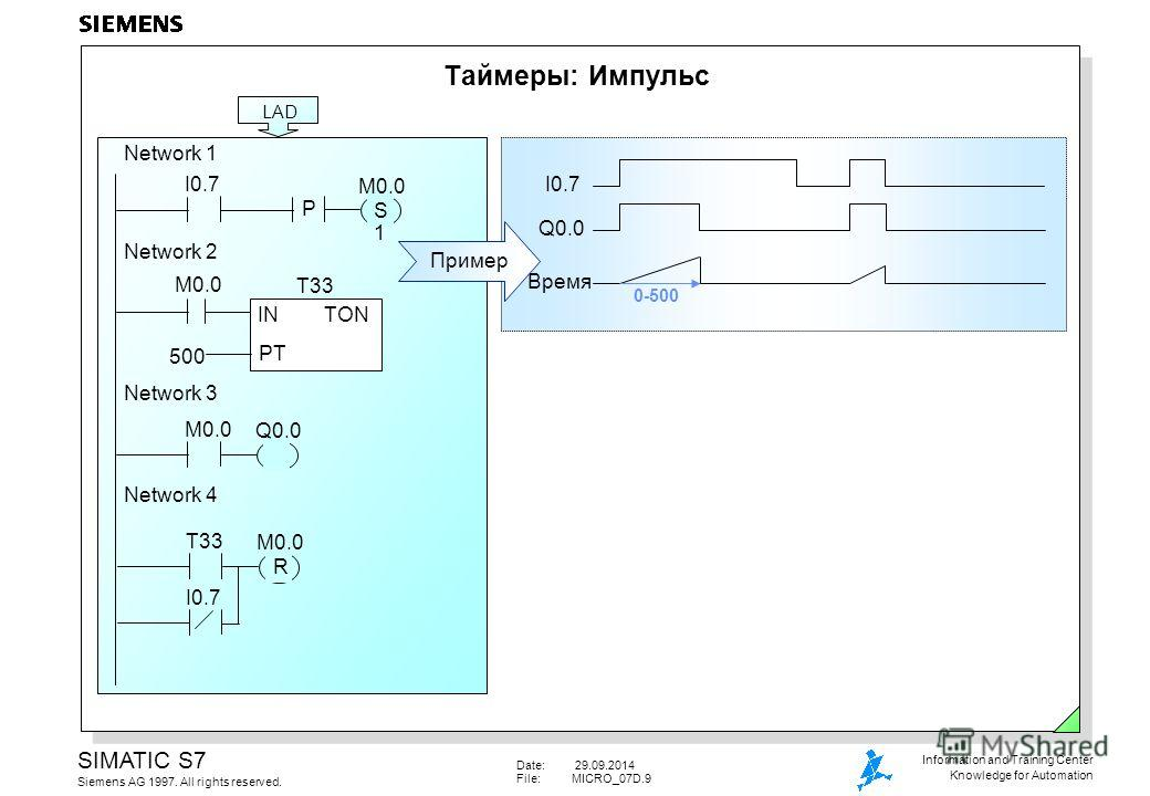 Date: 29.09.2014 File:MICRO_07D.9 SIMATIC S7 Siemens AG 1997. All rights reserved. Information and Training Center Knowledge for Automation Таймеры: Импульс LAD T33 TON IN PT M0.0 500 Network 1 Network 2 Network 3 I0.7 P M0.0 S 1 Network 4 M0.0 Q0.0