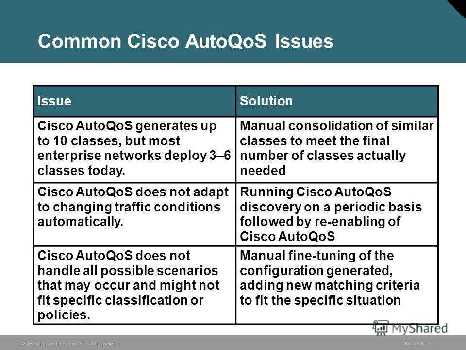 © 2006 Cisco Systems, Inc. All rights reserved.ONT v1.05-7 Common Cisco AutoQoS Issues IssueSolution Cisco AutoQoS generates up to 10 classes, but most enterprise networks deploy 3–6 classes today. Manual consolidation of similar classes to meet the