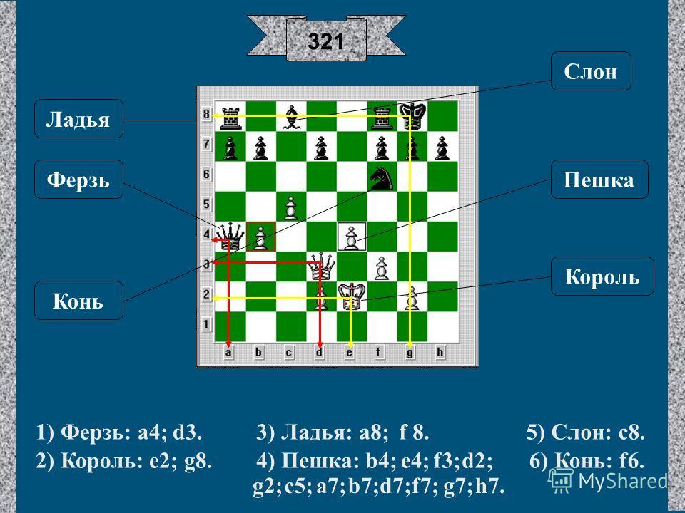 Ладья Слон Король Ферзь Конь Пешка 321 1) Ферзь: a4;d3. 2) Король: e2;g8. 3) Ладья: a8;f 8. 6) Конь: f6. 5) Слон: с 8. 4) Пешка: b4;f3;d2; g2;c5;a7;b7;d7;f7;g7;h7. e4;