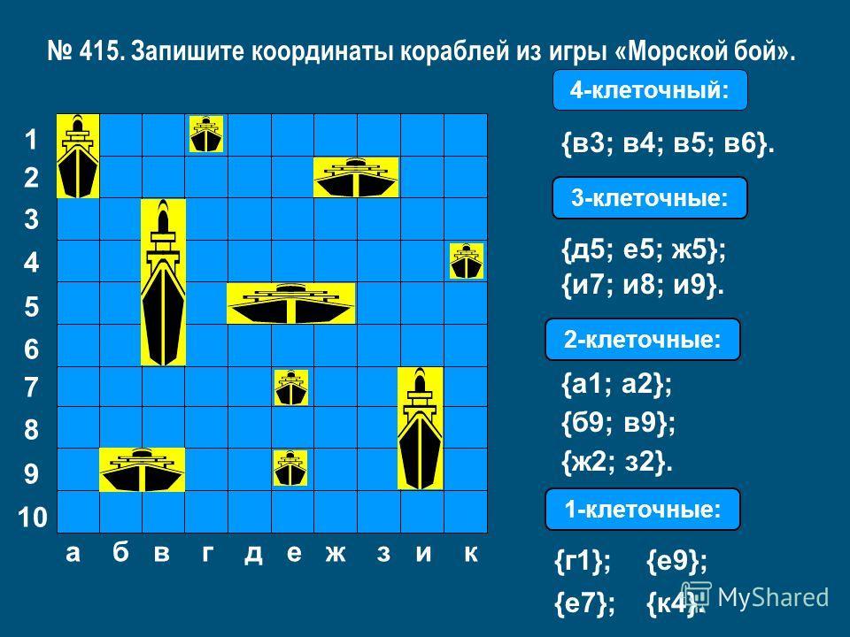 1 2 3 4 5 6 7 8 9 10 а б в г д е ж з и к 415. Запишите координаты кораблей из игры «Морской бой». 4-клеточный: {в 3; в 4; в 5; в 6}. 3-клеточные: {д 5; е 5; ж 5}; {и 7; и 8; и 9}. 2-клеточные: {а 1; а 2}; {б 9; в 9}; {ж 2; з 2}. 1-клеточные: {г 1}; {