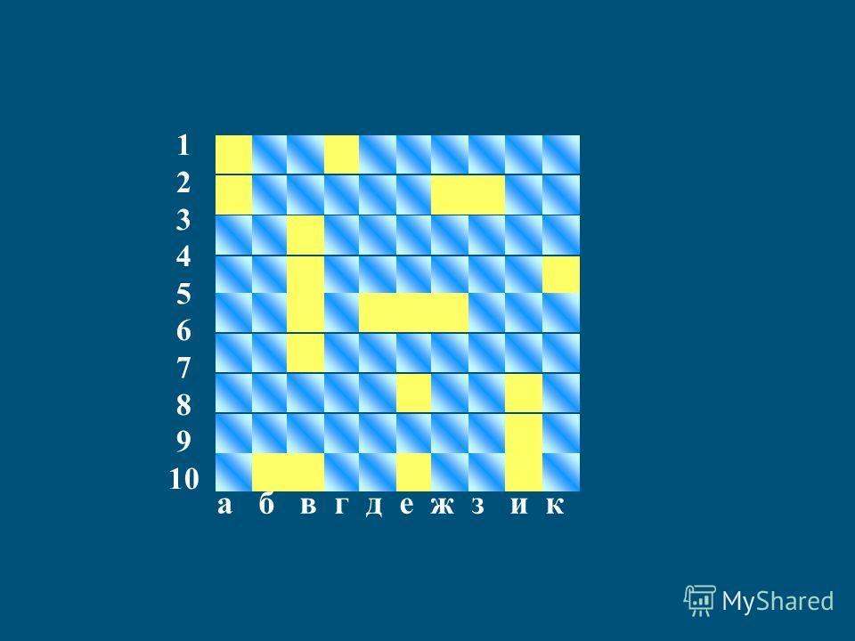 1 2 3 4 5 6 7 8 9 10 a б в г д е ж з и к