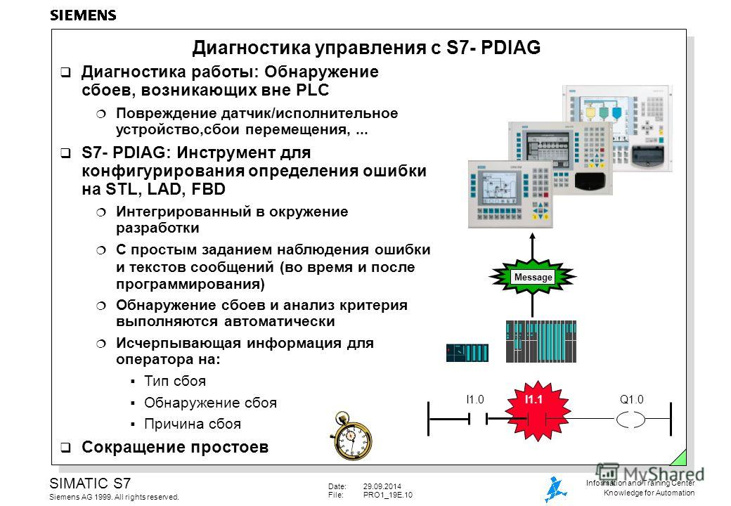 Date:29.09.2014 File:PRO1_19E.10 SIMATIC S7 Siemens AG 1999. All rights reserved. Information and Training Center Knowledge for Automation Диагностика управления с S7- PDIAG I1.0I1.1Q1.0 Message Диагностика работы: Обнаружение сбоев, возникающих вне