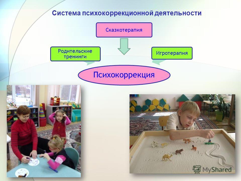 Психокоррекция Родительские тренинги Сказкотерапия Игротерапия Система психокоррекционной деятельности