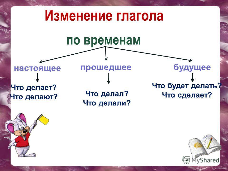 Изменение глагола по временам настоящее прошедшее будущее Что делает? Что делают? Что делал? Что делали? Что будет делать? Что сделает?