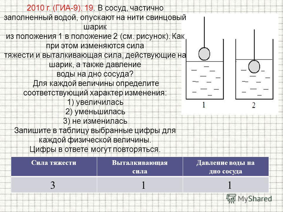 2010 г. (ГИА-9). 19. В сосуд, частично заполненный водой, опускают на нити свинцовый шарик из положения 1 в положение 2 (см. рисунок). Как при этом изменяются сила тяжести и выталкивающая сила, действующие на шарик, а также давление воды на дно сосуд