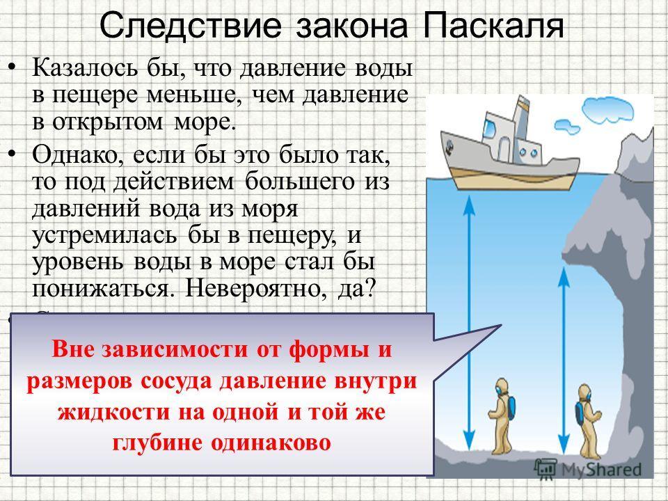 Следствие закона Паскаля Казалось бы, что давление воды в пещере меньше, чем давление в открытом море. Однако, если бы это было так, то под действием большего из давлений вода из моря устремилась бы в пещеру, и уровень воды в море стал бы понижаться.