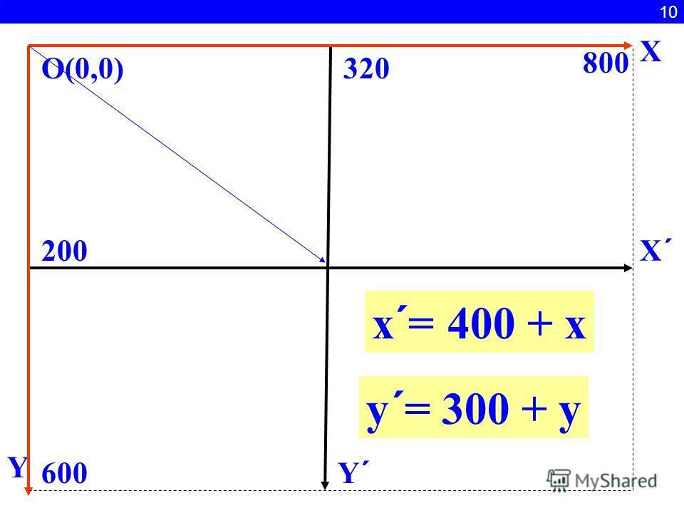 10 X Y O(0,0)320 200 600 800 x ´ = 400 + x y ´ = 300 + y X´X´ Y´Y´