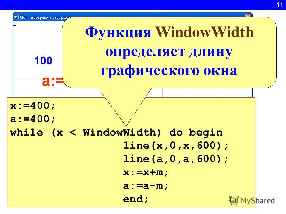 11 x:=400; a:=400; while (x < WindowWidth) do begin line(x,0,x,600); line(a,0,a,600); x:=x+m; a:=a-m; end; x=400 a=400 500 600 700300200100 x:=x+100;a:=a-100 Функция WindowWidth определяет длину графического окна