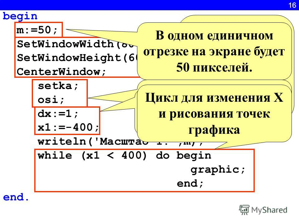 16 begin m:=50; SetWindowWidth(800); SetWindowHeight(600); CenterWindow; setka; osi; dx:=1; x1:=-400; writeln('Масштаб 1:',m); while (x1 < 400) do begin graphic; end; end. Устанавливаем размеры графического окна, и выравниваем его по центру В одном е