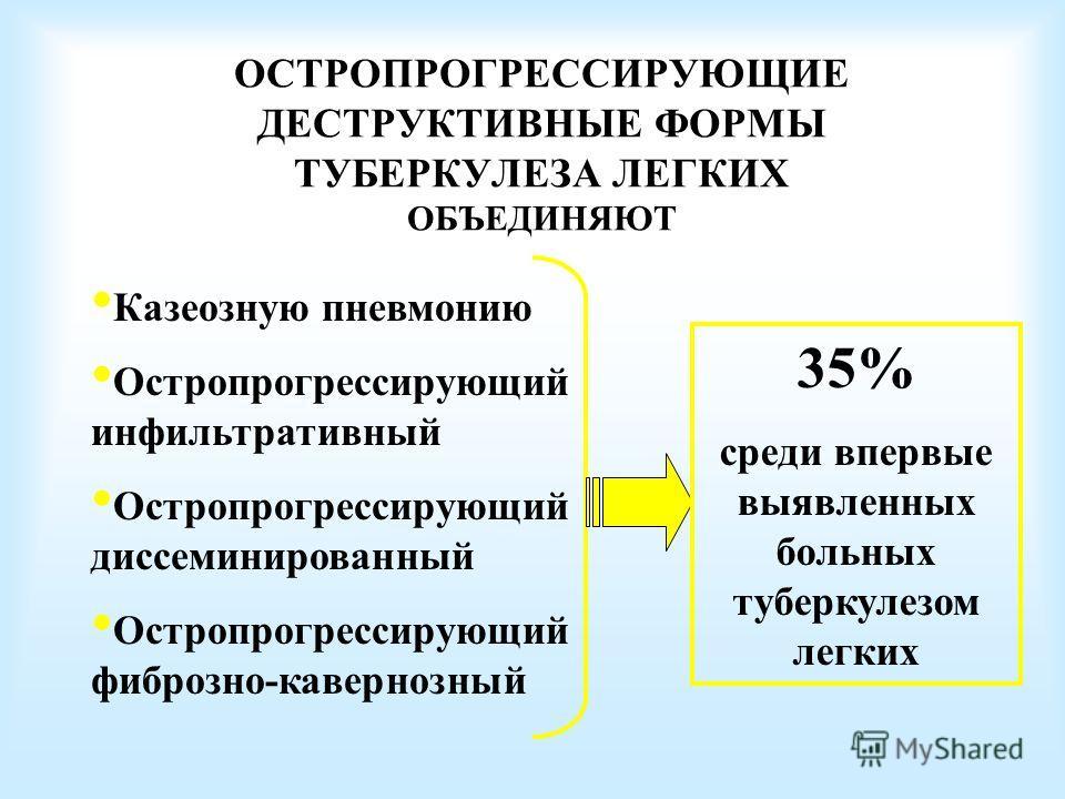 ОСТРОПРОГРЕССИРУЮЩИЕ ДЕСТРУКТИВНЫЕ ФОРМЫ ТУБЕРКУЛЕЗА ЛЕГКИХ ОБЪЕДИНЯЮТ Казеозную пневмонию Остропрогрессирующий инфильтративный Остропрогрессирующий диссеминированный Остропрогрессирующий фиброзно-кавернозный 35% среди впервые выявленных больных тубе