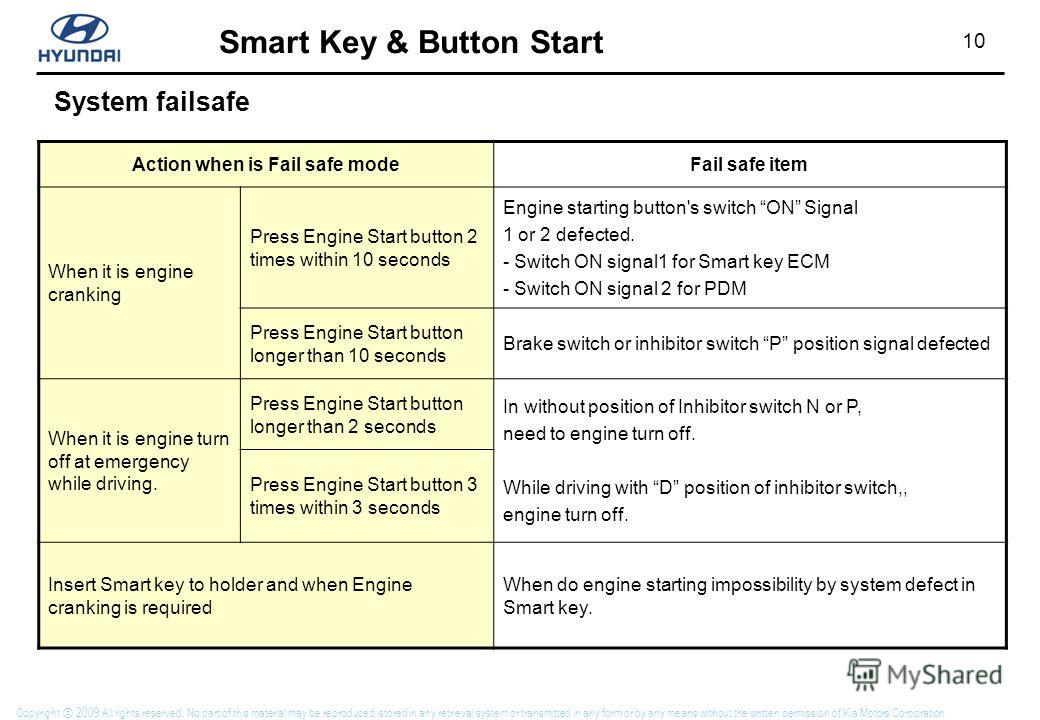 10 Smart Key & Button Start Copyright 2009 All rights reserved. No part of this material may be reproduced, stored in any retrieval system or transmitted in any form or by any means without the written permission of Kia Motors Corporation. System fai