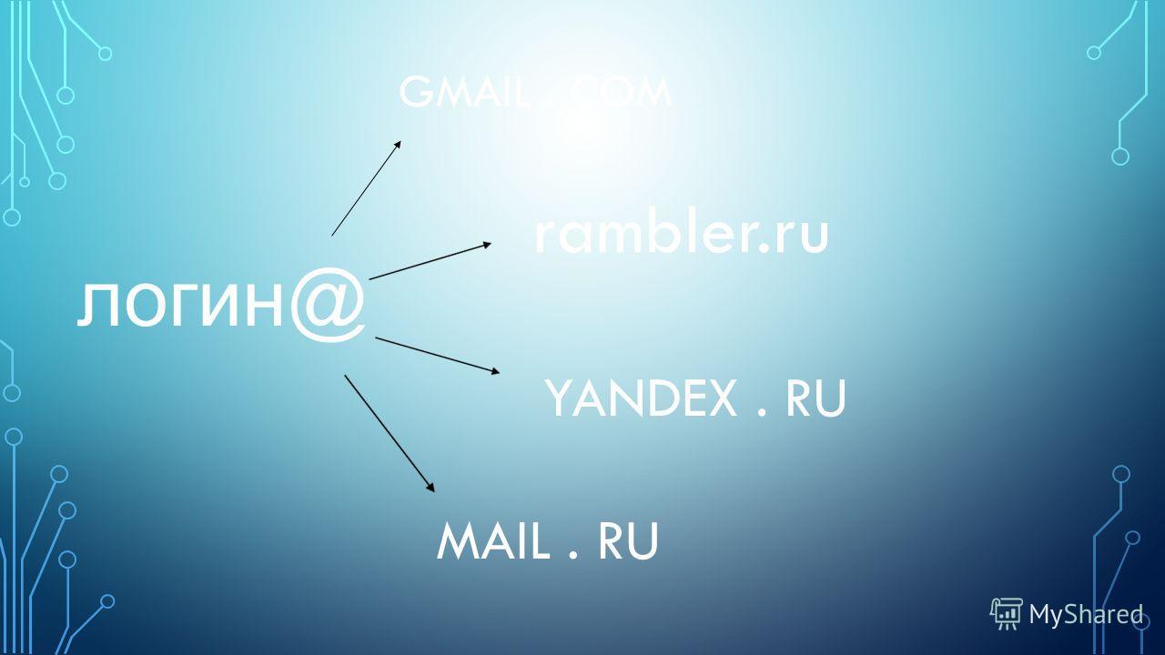 логин @ GMAIL. COM rambler.ru YANDEX. RU MAIL. RU