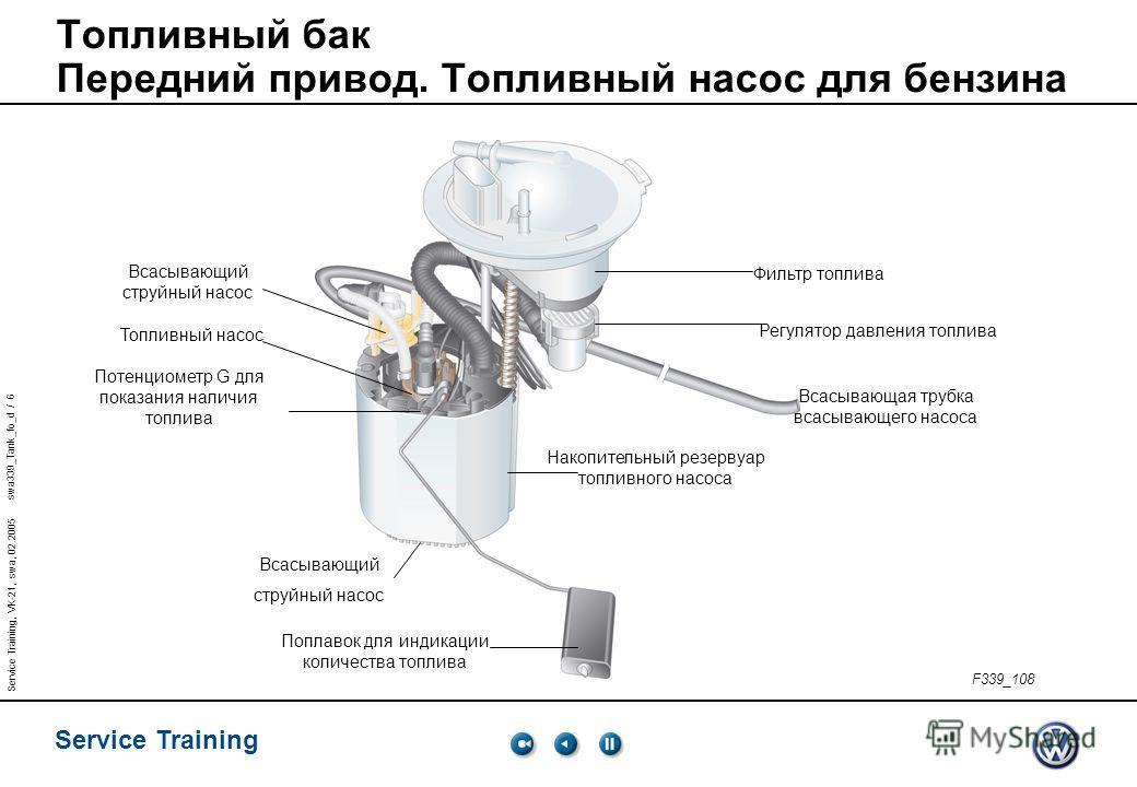 swa339_Tank_fo_d / 6 Service Training Service Training, VK-21, swa, 02.2005 Топливный бак Передний привод. Топливный насос для бензина F339_108 Топливный насос Потенциометр G для показания наличия топлива Поплавок для индикации количества топлива Фил