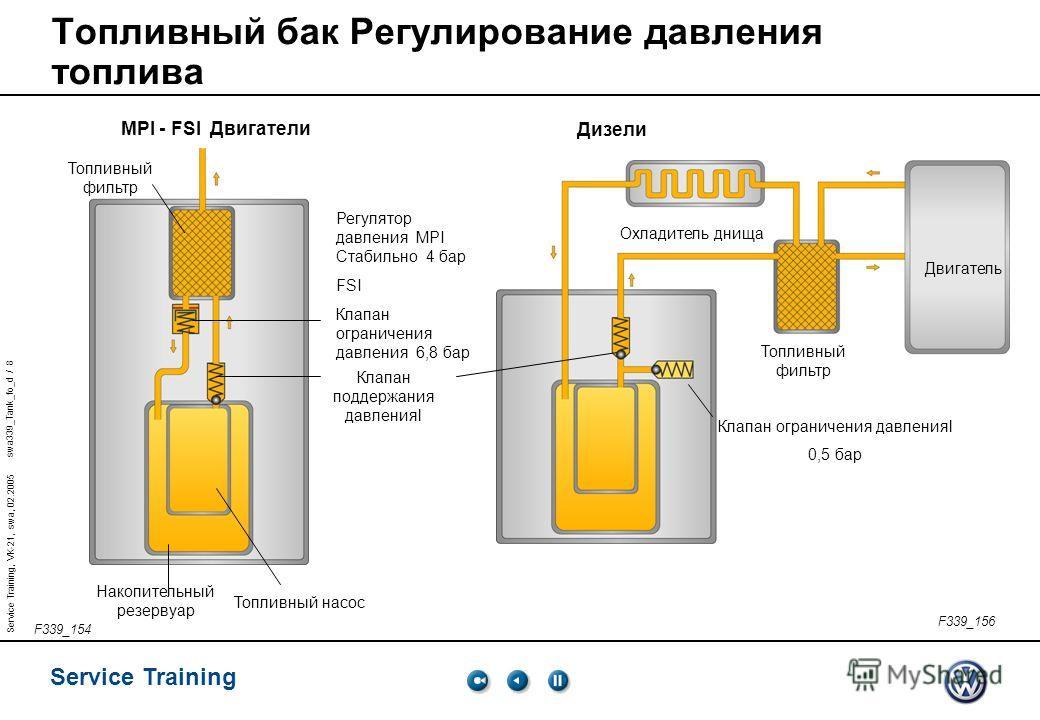 swa339_Tank_fo_d / 8 Service Training Service Training, VK-21, swa, 02.2005 Топливный бак Регулирование давления топлива F339_154 F339_156 MPI - FSI Двигатели Дизели Накопительный резервуар Топливный насос Топливный фильтр Клапан поддержания давления