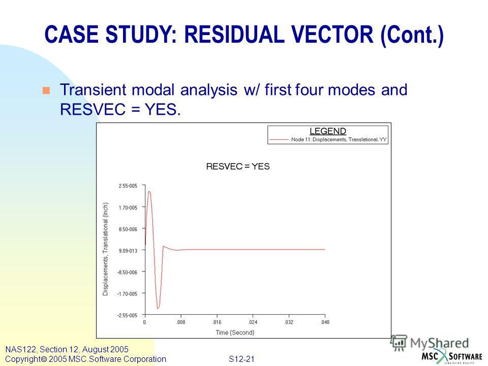 S12-21 NAS122, Section 12, August 2005 Copyright 2005 MSC.Software Corporation CASE STUDY: RESIDUAL VECTOR (Cont.) n Transient modal analysis w/ first four modes and RESVEC = YES.