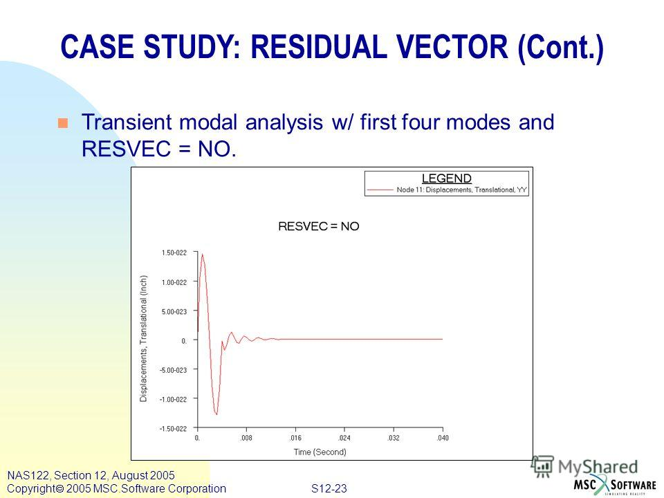 S12-23 NAS122, Section 12, August 2005 Copyright 2005 MSC.Software Corporation n Transient modal analysis w/ first four modes and RESVEC = NO. CASE STUDY: RESIDUAL VECTOR (Cont.)