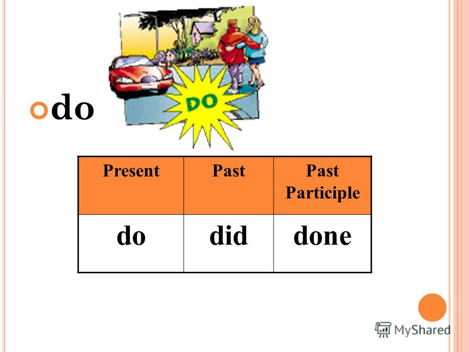 do PresentPastPast Participle dodiddone
