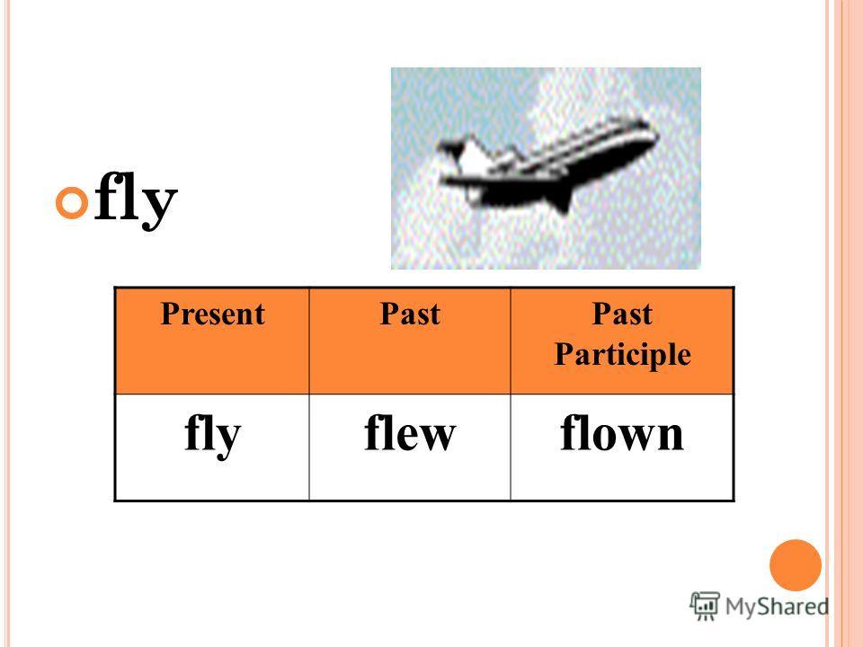 fly PresentPastPast Participle flyflewflown