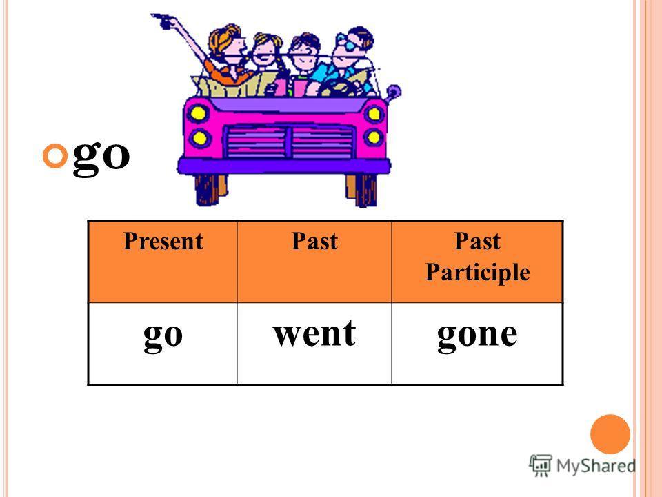 go PresentPastPast Participle gowentgone