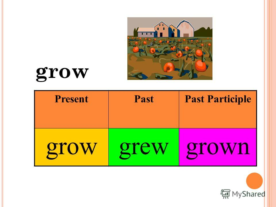PresentPastPast Participle growgrewgrown grow