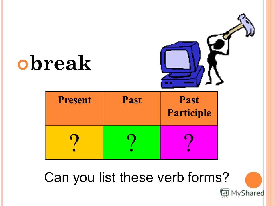 break Can you list these verb forms? PresentPastPast Participle ???