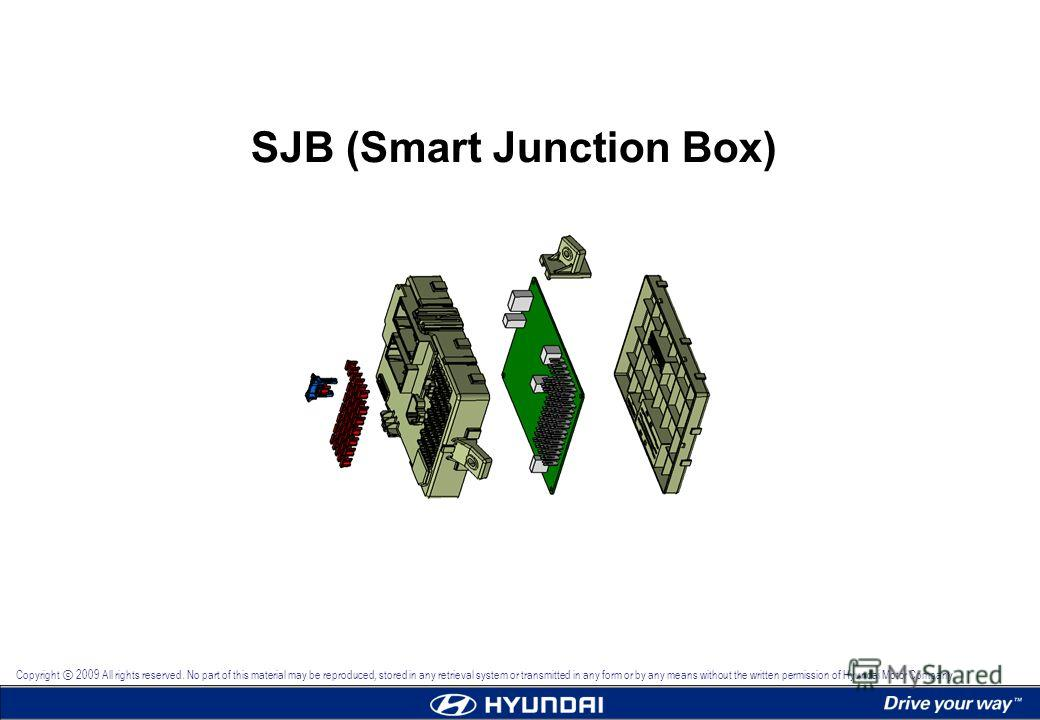 SJB (Smart Junction Box) Copyright 2009 All rights reserved. No part of this material may be reproduced, stored in any retrieval system or transmitted in any form or by any means without the written permission of Hyundai Motor Company.