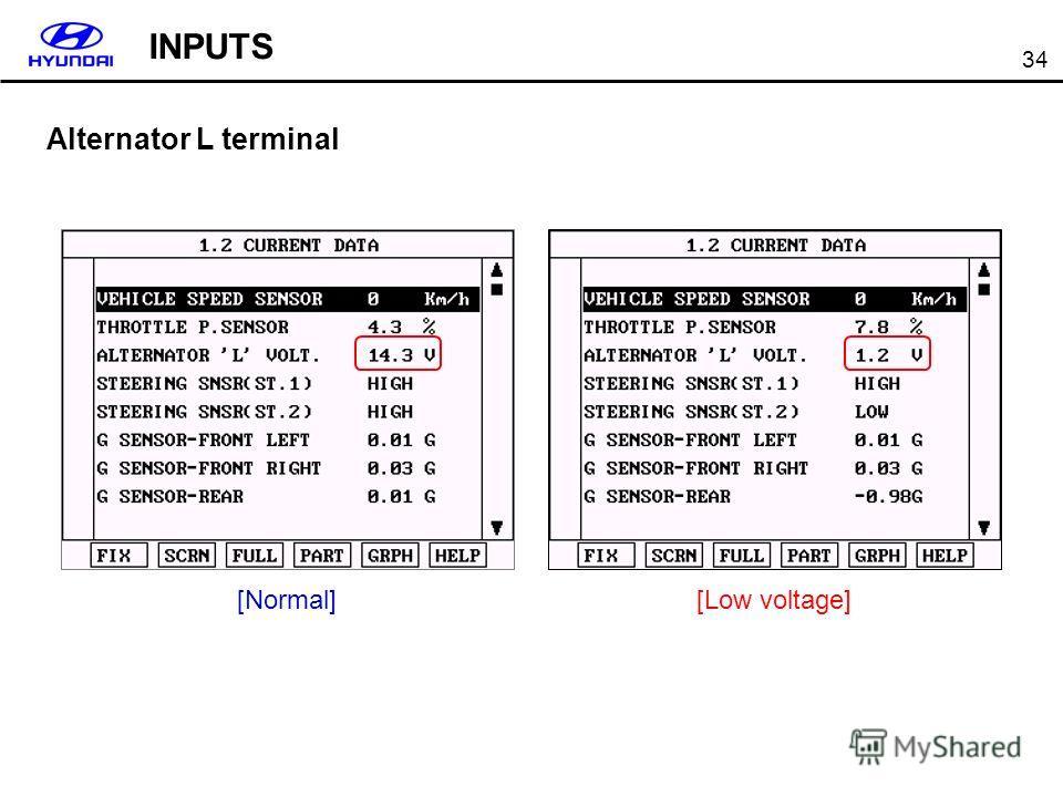 34 [Low voltage][Normal] Alternator L terminal INPUTS