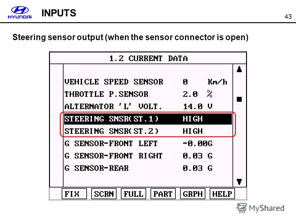 43 Steering sensor output (when the sensor connector is open) INPUTS