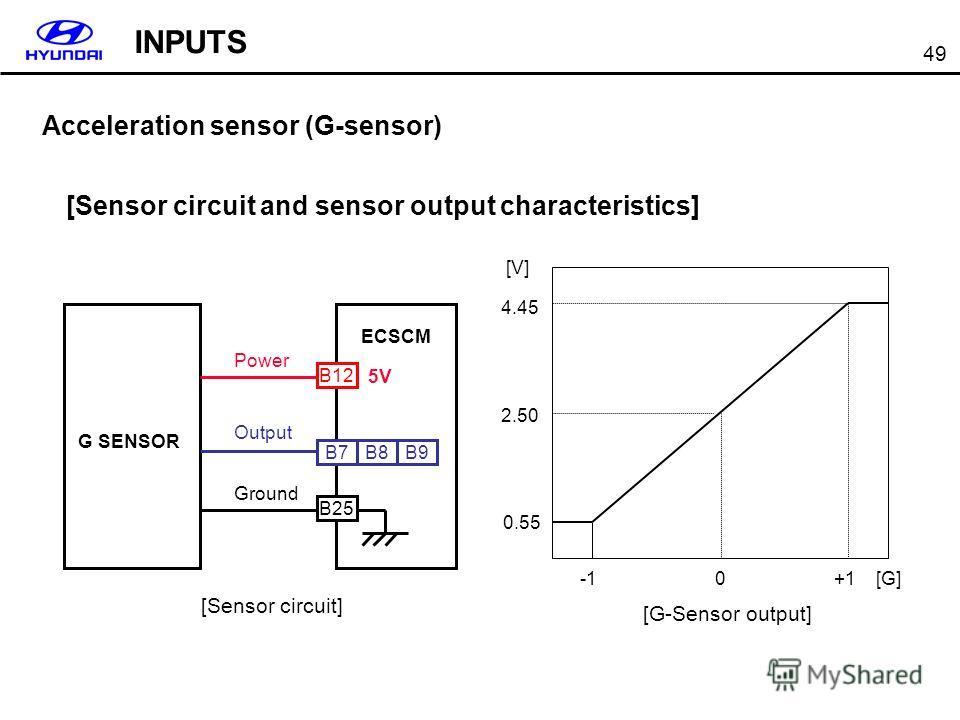 49 Acceleration sensor (G-sensor) [G-Sensor output] 4.45 [V] 2.50 0.55 -1 0 +1 [G] [Sensor circuit and sensor output characteristics] Power Output 5V Ground G SENSOR ECSCM [Sensor circuit] B12 B7 B25 B8B9 INPUTS